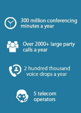Audio Conference India | Audio Conferencing Services